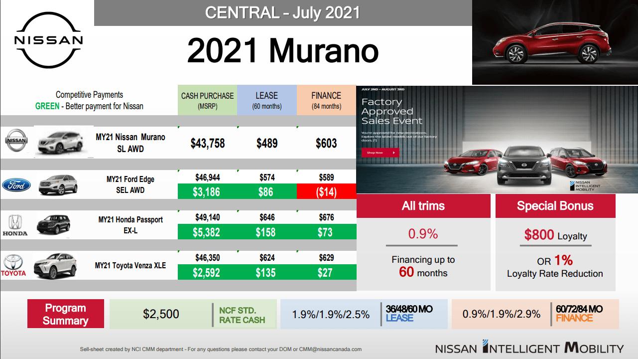 2021 Murano